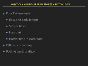Iron and Ferritin: Chart on What Can Happen If Iron Stores are Low in Athletes